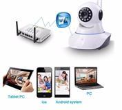 Wifi Ip Zvucna Kamera