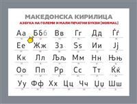 Makedonski jazik pismeni sostavi i casovi