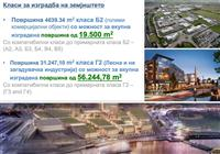 GRADEZNO ZEMJISTE VO INDUSTRISKA ZONA 35900m2